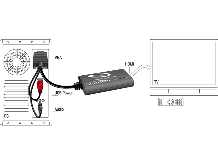 delock products delock vga to hdmi adapter with audio
